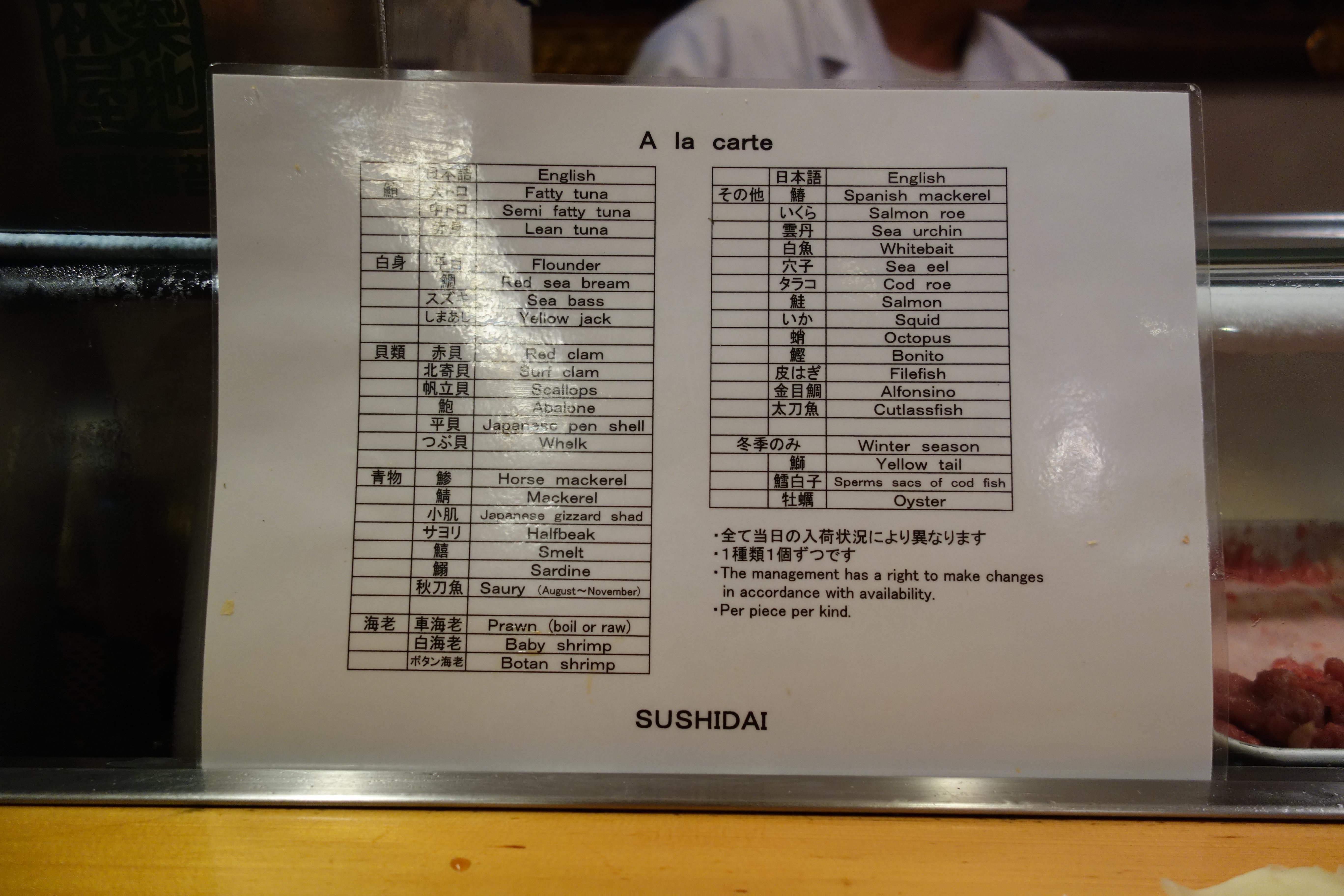 Sushi Dai Tokyo Tsukiji Market menu